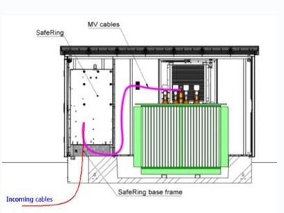 Ленточный бетонный фундамент